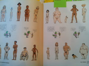 Cartoon Pictures of Different Types of Naked Bodies